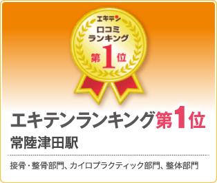 エキテンランキング第1位 常陸津田駅 接骨・整骨部門、カイロプラクティック部門、整体部門
